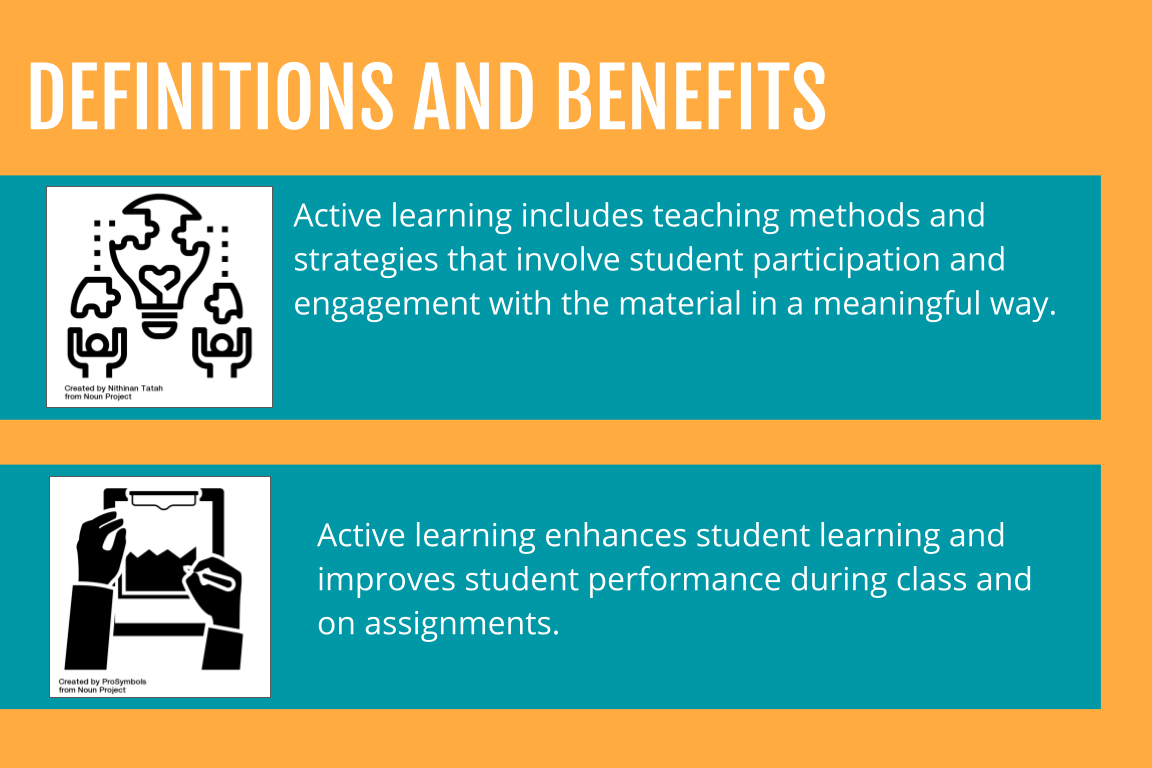 Image describes active learning and its benefits. It features an icon with students holding pieces to a puzzle shaped like a light bulb. It also features an icon of two arms drawing on a clipboard.
